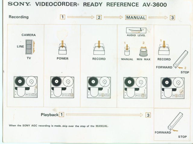 AV-3600 Videocorder Ready Reference Card