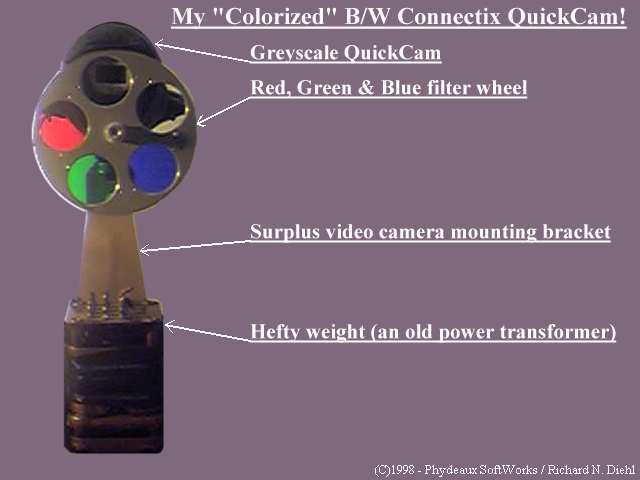 Colorized QuickCam in detail.